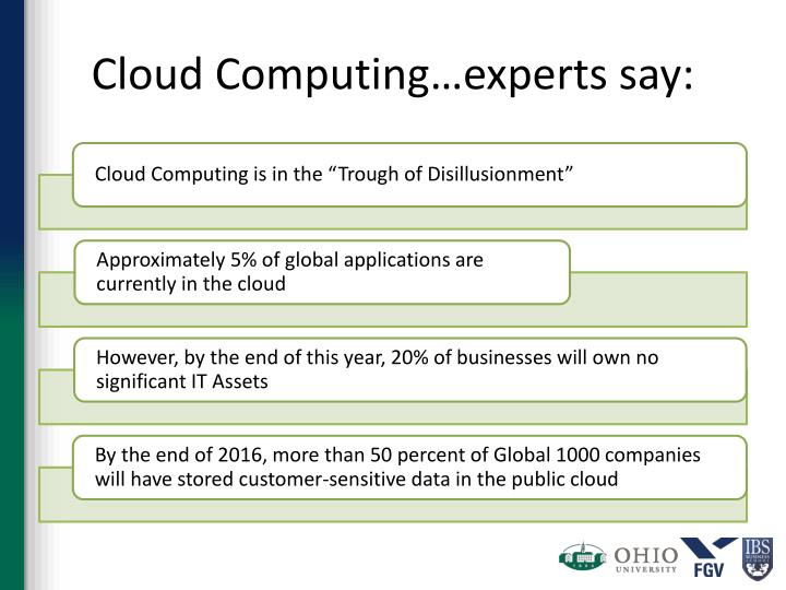 Cloud Computing…experts say: