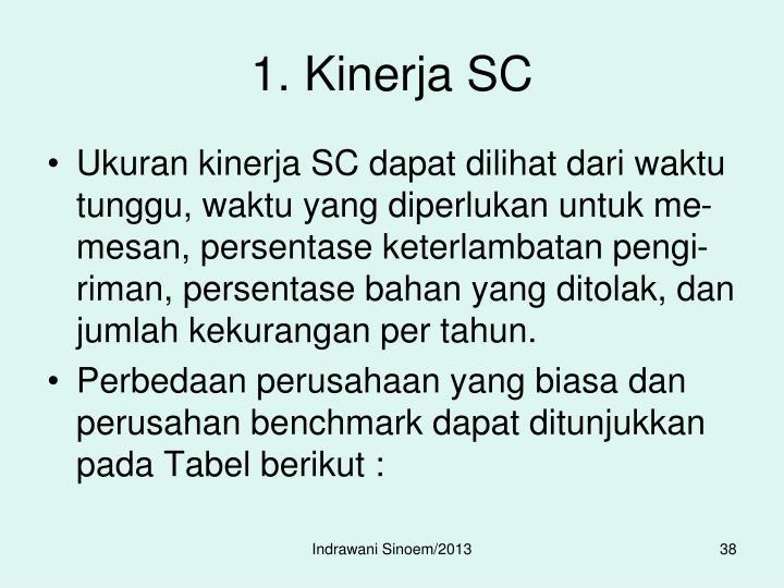 1. Kinerja SC