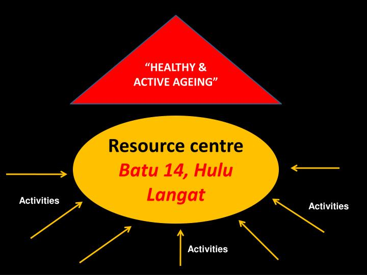 """HEALTHY & ACTIVE AGEING"""