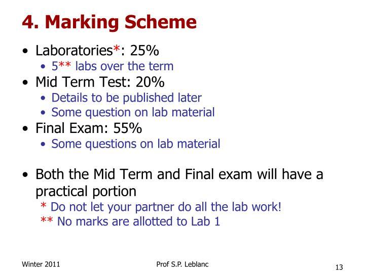4. Marking Scheme
