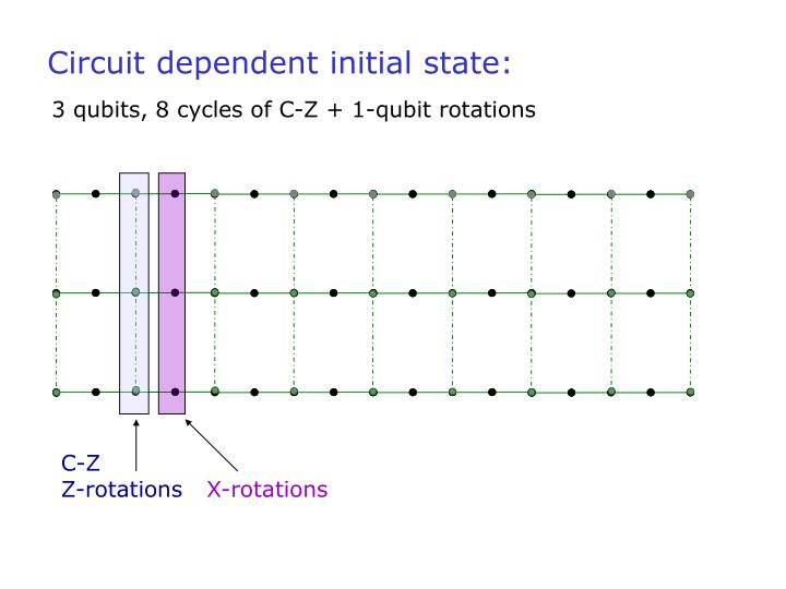 Circuit dependent initial state: