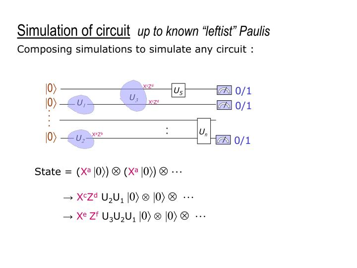 Simulation of circuit