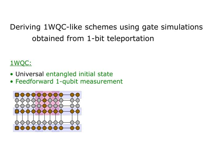 Deriving 1WQC-like schemes using gate simulations obtained from 1-bit teleportation