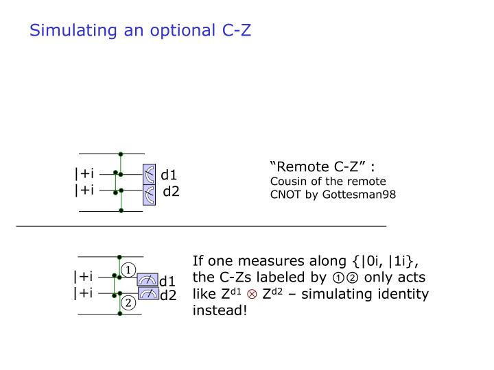 Simulating an optional C-Z