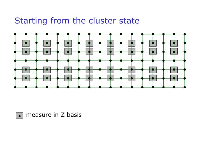Starting from the cluster state