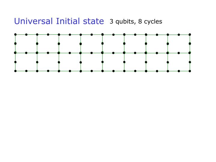 Universal Initial state