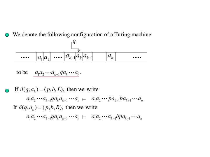 We denote the following configuration of a Turing machine