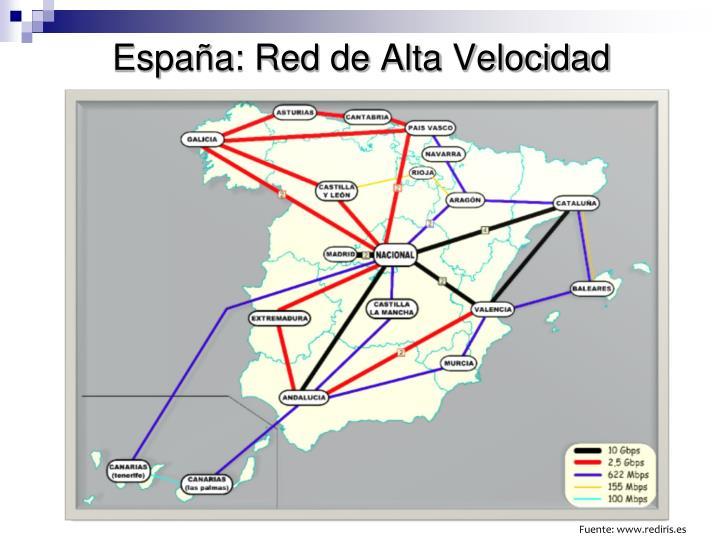 España: Red de Alta Velocidad
