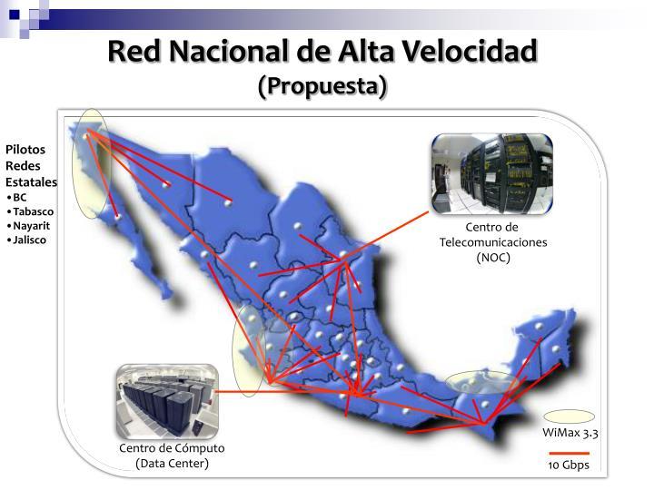 Red Nacional de Alta Velocidad