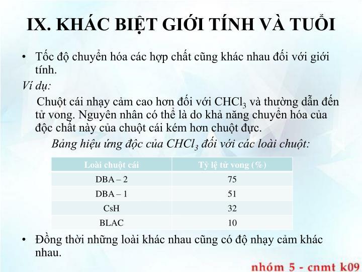 IX. KHC BIT GII TNH V TUI