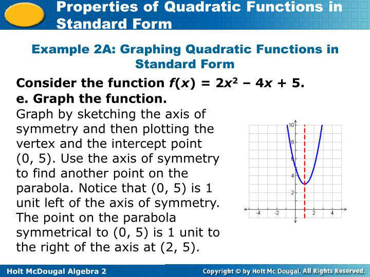 Example 2A: Graphing Quadratic Functions in Standard Form