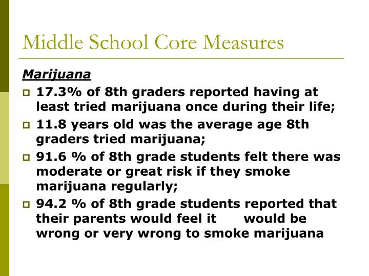 Middle School Core Measures