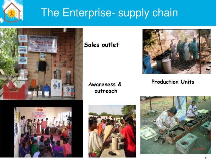The Enterprise- supply chain