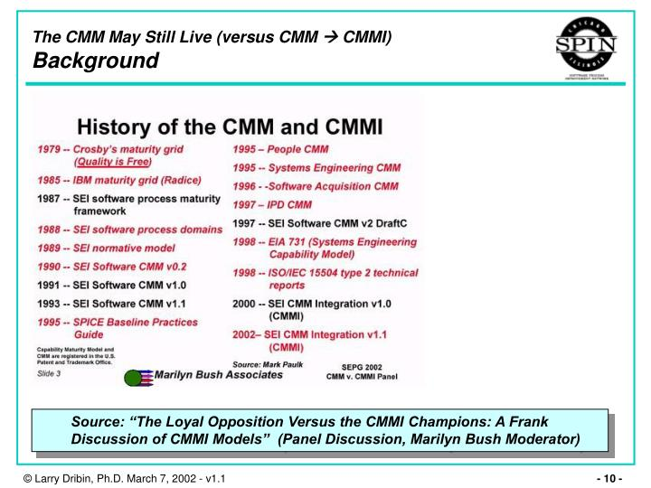 The CMM May Still Live (versus CMM