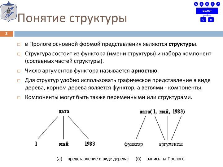 Понятие структуры