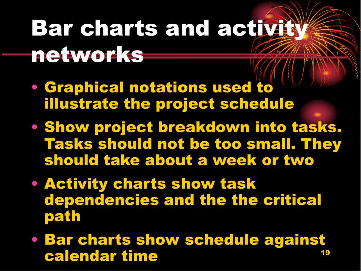 Bar charts and activity networks