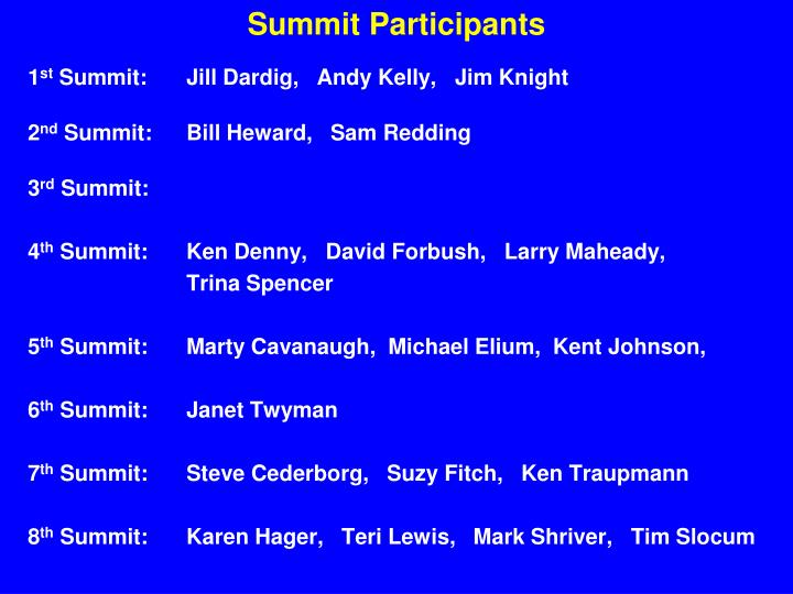 Summit Participants