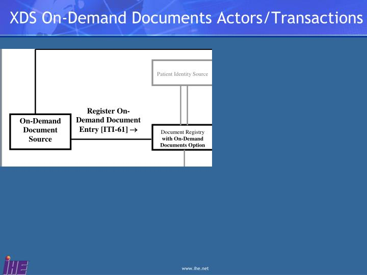 XDS On-Demand Documents Actors/Transactions
