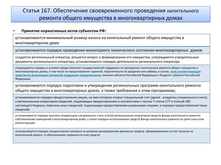 Статья 167. Обеспечение своевременного проведения