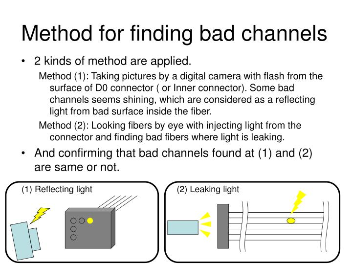 Method for finding bad channels