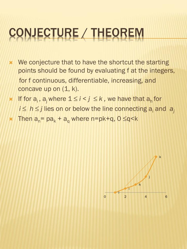 We conjecture that to have the shortcut the starting points should be found by evaluating f at the integers,