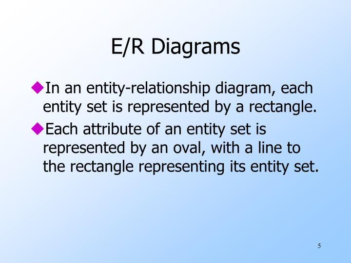 E/R Diagrams