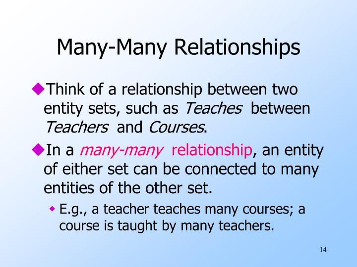 Many-Many Relationships