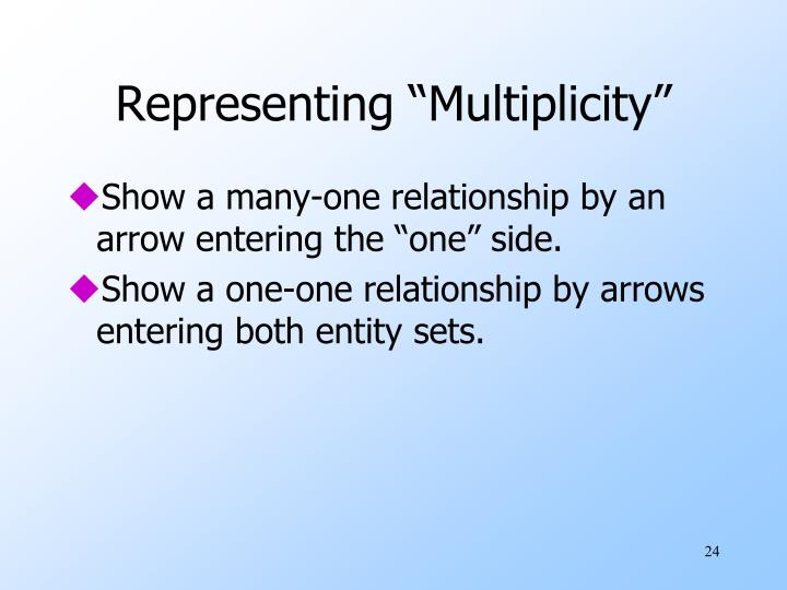 "Representing ""Multiplicity"""