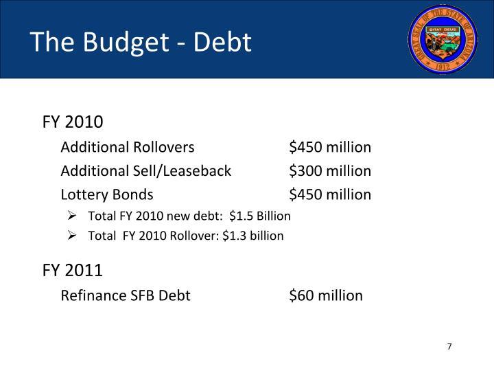 The Budget - Debt