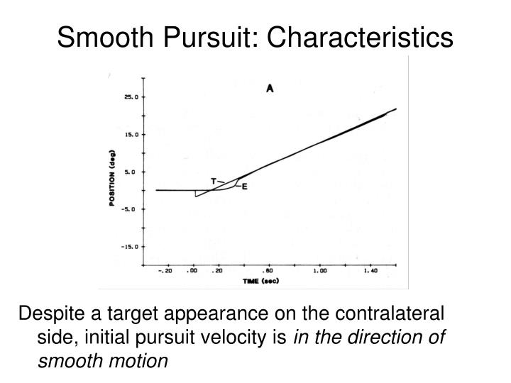 Smooth Pursuit: Characteristics