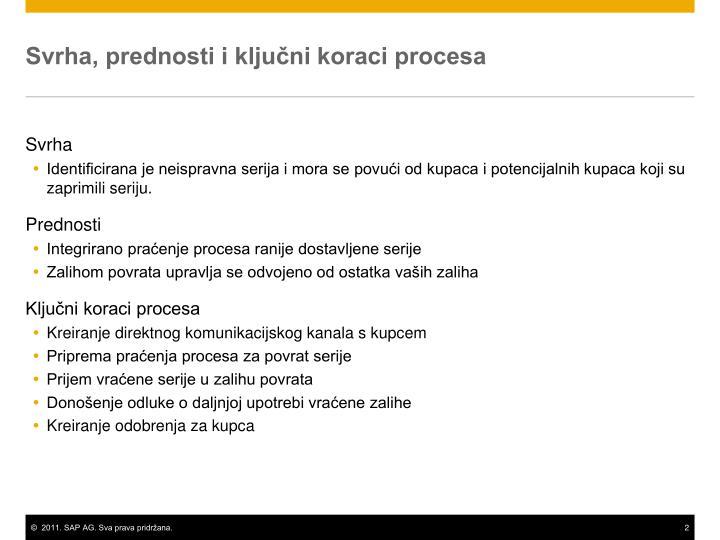 Svrha, prednosti i ključni koraci procesa