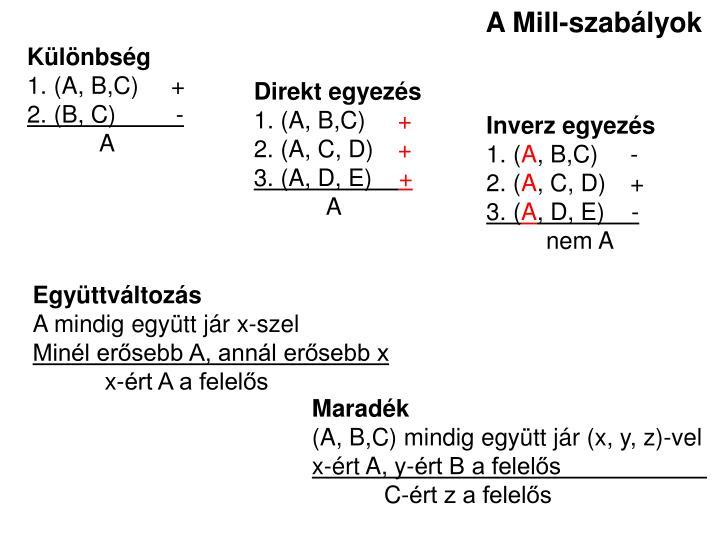 A Mill-szabályok