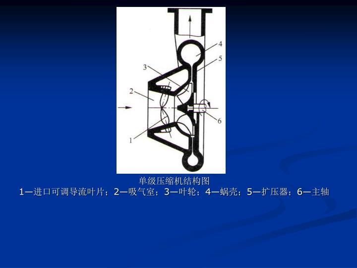 单级压缩机结构图