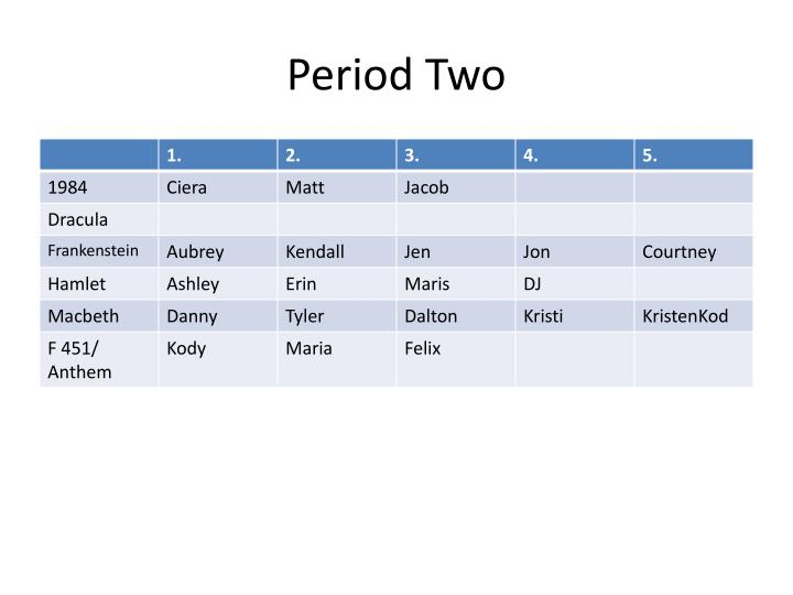 Period two