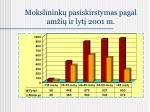 mokslinink pasiskirstymas pagal am i ir lyt 2001 m