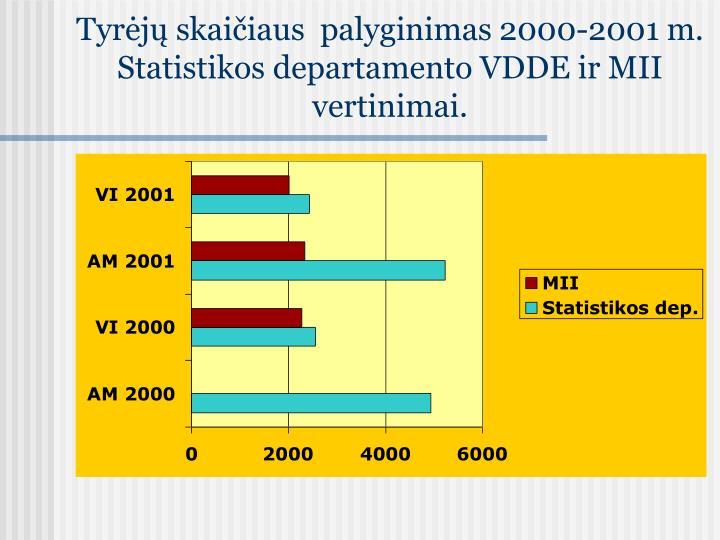 Tyrėjų skaičiaus  palyginimas 2000-2001 m. Statistikos departamento VDDE ir MII vertinimai.