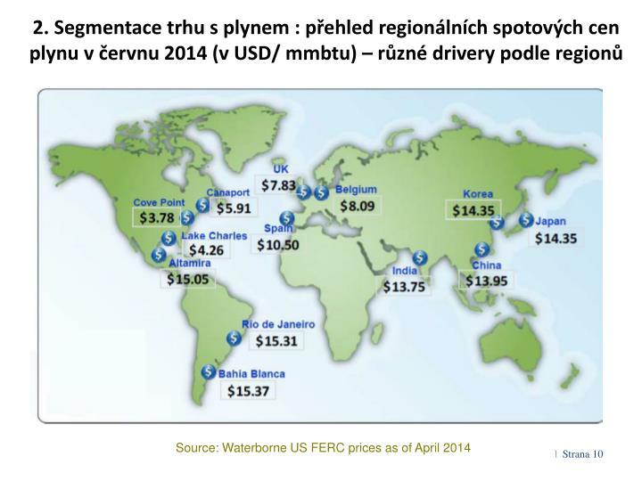 2. Segmentace trhu s plynem : přehled regionálních spotových cen plynu v červ