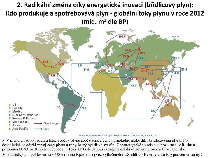 2. Radikální změna díky energetické inovaci (břidlicový plyn):