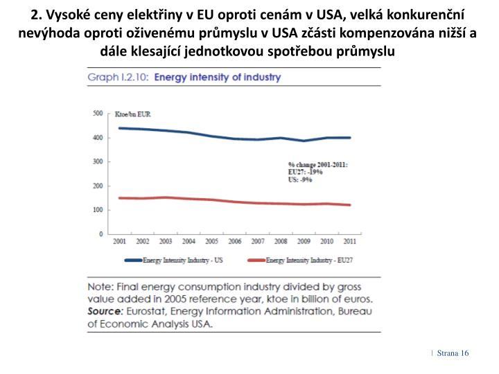 2. Vysoké ceny elektřiny