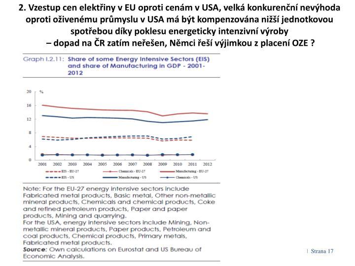 2. Vzestup cen elektřiny v EU oproti cenám v USA, velká konkurenční nevýhoda oproti oživenému průmyslu v USA má být kompenzována nižší jednotkovou spotřebou díky poklesu energeticky intenzivní výroby