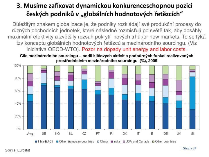"""3. Musíme zafixovat dynamickou konkurenceschopnou pozici českých podniků v """"globálních hodnotových řetězcích"""""""