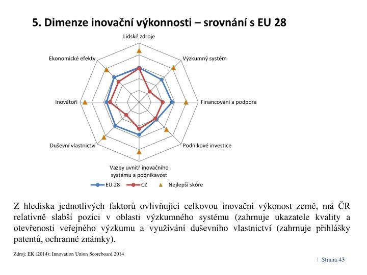 5. Dimenze inovační výkonnosti – srovnání s EU 28