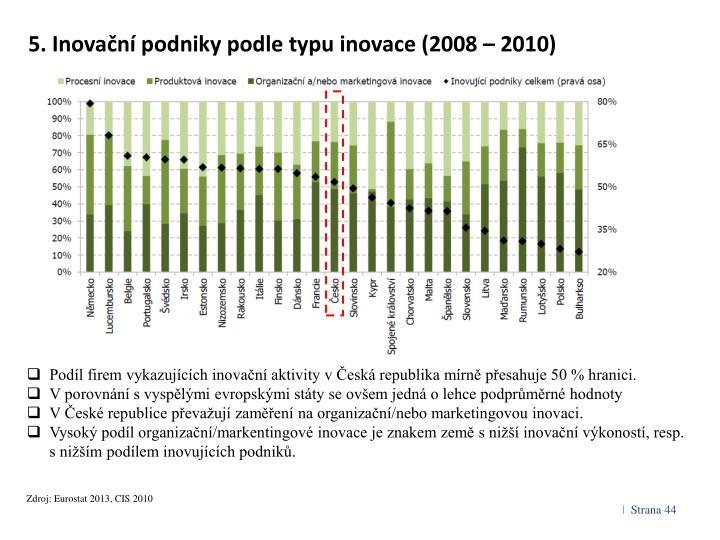 5. Inovační podniky podle typu inovace (2008 – 2