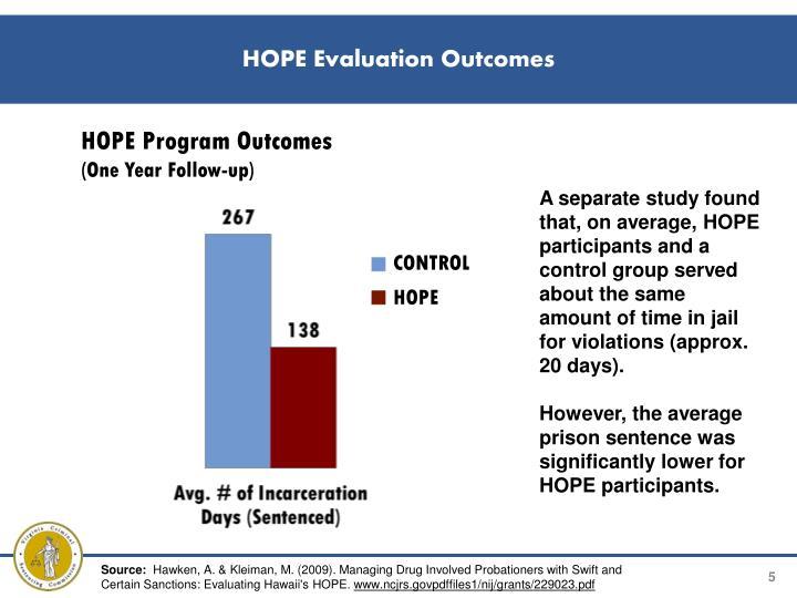 HOPE Evaluation Outcomes
