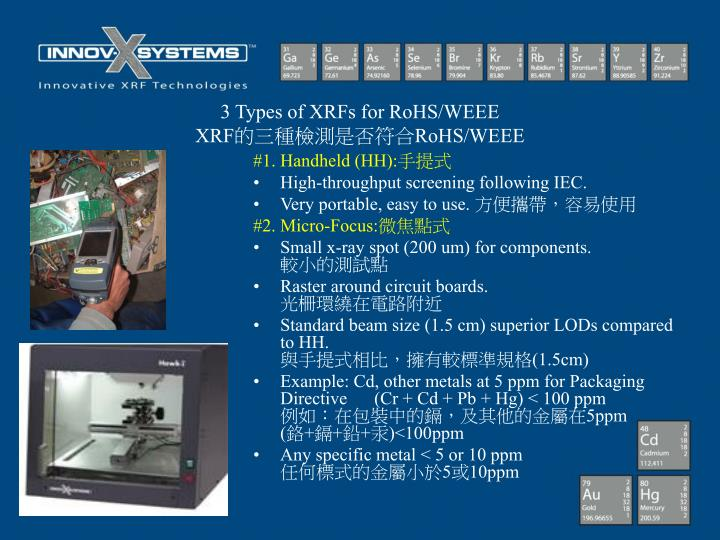 3 Types of XRFs for RoHS/WEEE