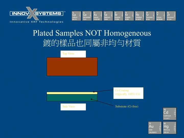 Plated Samples NOT Homogeneous