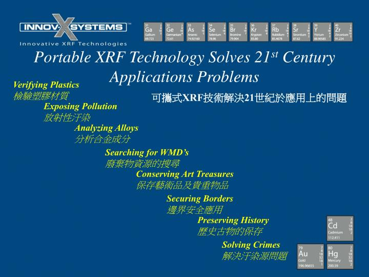 Portable XRF Technology Solves 21