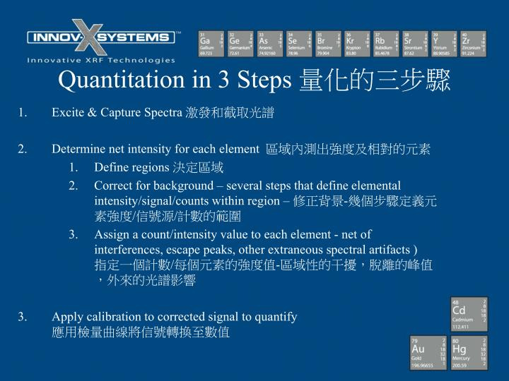 Quantitation in 3 Steps