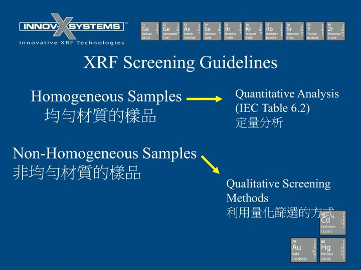 XRF Screening Guidelines