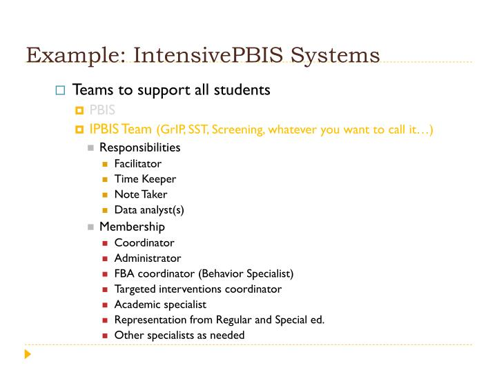 Example: IntensivePBIS Systems
